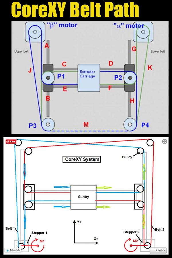 CoreXY Belt Path